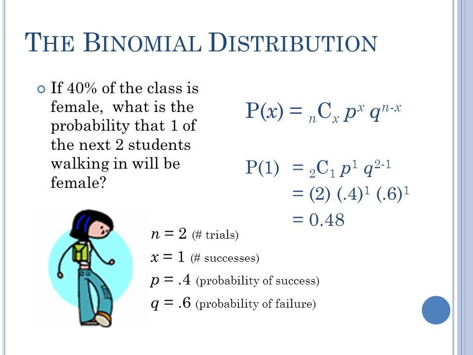If 40% of the class is female, what is the probability that 1 of the next 2 students walking in will be female? T HE B INOMIAL D ISTRIBUTION P( x ) =