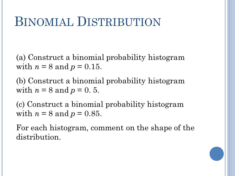 (a) Construct a binomial probability histogram with n = 8 and p = 0.15. (b) Construct a binomial probability histogram with n = 8 and p = 0. 5. (c) Co