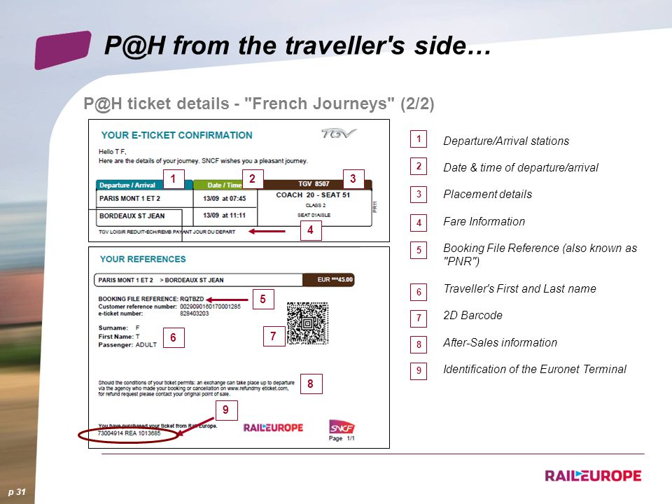ticket details - French Journeys (2/2) p 31 Departure/Arrival stations Date & time of departure/arrival Placement details Fare Information Booking File Reference (also known as PNR ) Traveller s First and Last name 2D Barcode After-Sales information Identification of the Euronet Terminal from the traveller s side…
