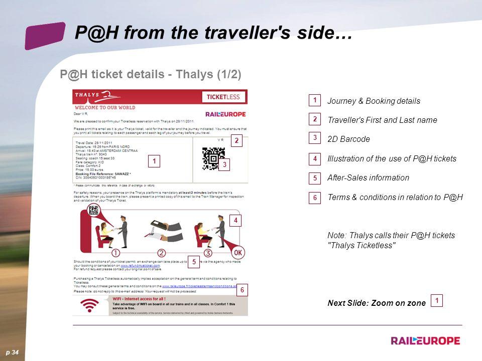 P@H ticket details - Thalys (1/2) p 34 Journey & Booking details Traveller s First and Last name 2D Barcode Illustration of the use of P@H tickets After-Sales information Terms & conditions in relation to P@H Note: Thalys calls their P@H tickets Thalys Ticketless Next Slide: Zoom on zone 1 2 3 4 5 6 P@H from the traveller s side… 1 1 2 3 4 5 6