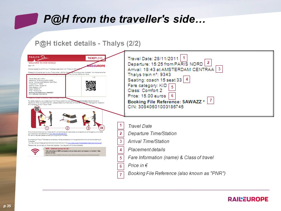 ticket details - Thalys (2/2) p 35 Travel Date Departure Time/Station Arrival Time/Station Placement details Fare Information (name) & Class of travel Price in Booking File Reference (also known as PNR ) from the traveller s side…