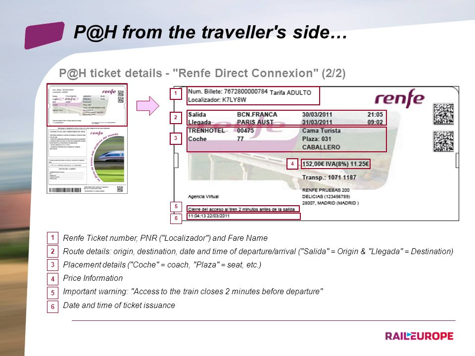 from the traveller s side… Renfe Ticket number, PNR ( Localizador ) and Fare Name Route details: origin, destination, date and time of departure/arrival ( Salida = Origin & Llegada = Destination) Placement details ( Coche = coach, Plaza = seat, etc.) Price Information Important warning: Access to the train closes 2 minutes before departure Date and time of ticket issuance ticket details - Renfe Direct Connexion (2/2)