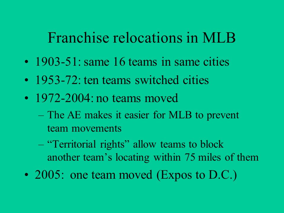 Franchise relocations in MLB 1903-51: same 16 teams in same cities 1953-72: ten teams switched cities 1972-2004: no teams moved –The AE makes it easier for MLB to prevent team movements –Territorial rights allow teams to block another teams locating within 75 miles of them 2005: one team moved (Expos to D.C.)