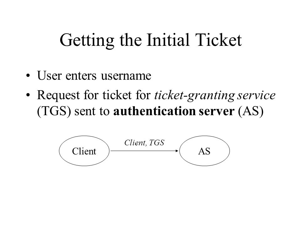 Getting the Initial Ticket User enters username Request for ticket for ticket-granting service (TGS) sent to authentication server (AS) ClientAS Clien