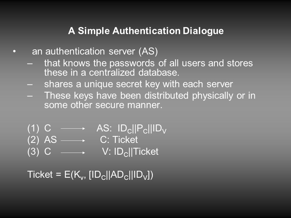 A Simple Authentication Dialogue where C= client, AS= authentication server,V=server ID C = identifier of user on C,ID V = identifier of V P C = password of user on C,AD C = network address of C K v = secret encryption key shared by AS and V the user logs on to a workstation and requests access to server V.