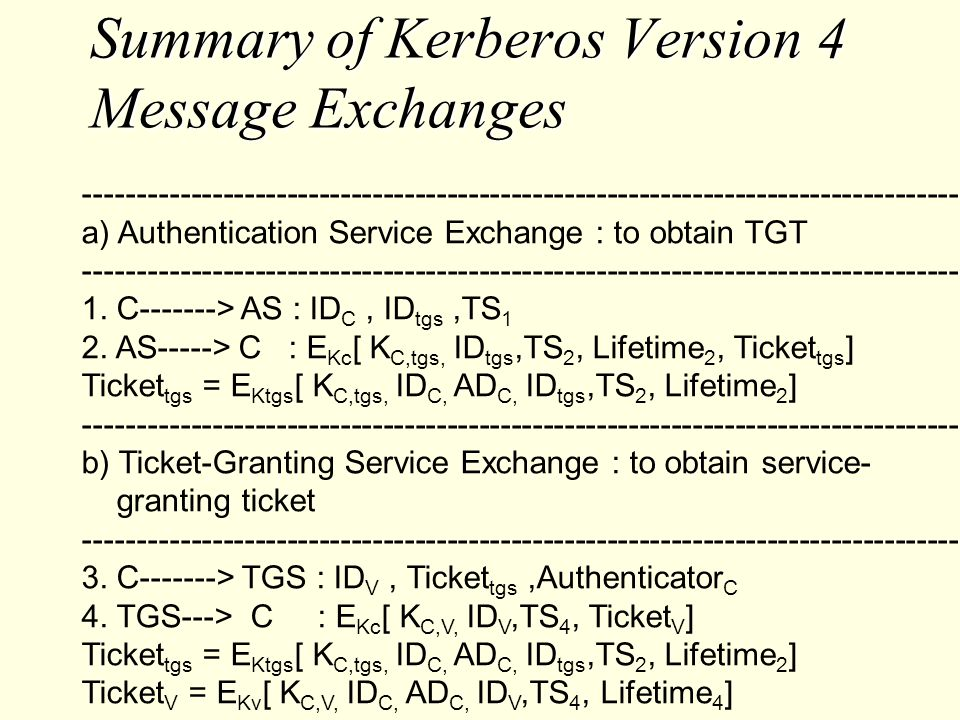 Summary of Kerberos Version 4 Message Exchanges ---------------------------------------------------------------------------------- a) Authentication S