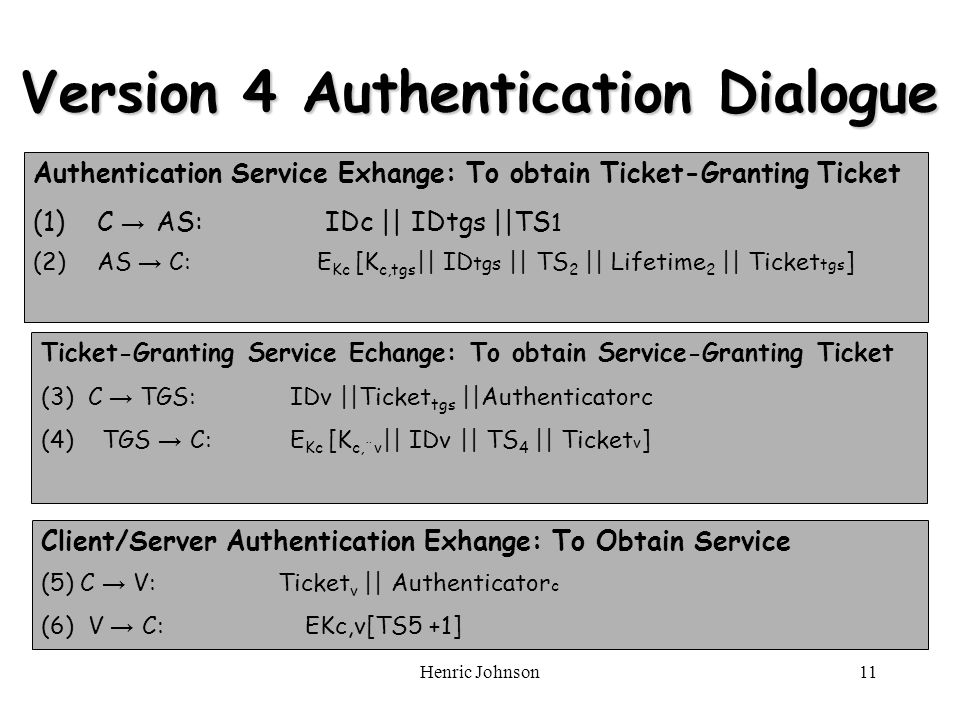 Henric Johnson11 Version 4 Authentication Dialogue Authentication Service Exhange: To obtain Ticket-Granting Ticket (1)C AS: IDc || IDtgs ||TS 1 (2)AS C: E Kc [K c,tgs || ID tgs || TS 2 || Lifetime 2 || Ticket tgs ] Ticket-Granting Service Echange: To obtain Service-Granting Ticket (3) C TGS: IDv ||Ticket tgs ||Authenticatorc (4) TGS C: E Kc [K c,¨v || IDv || TS 4 || Ticket v ] Client/Server Authentication Exhange: To Obtain Service (5) C V: Ticket v || Authenticator c (6) V C: EKc,v[TS5 +1]