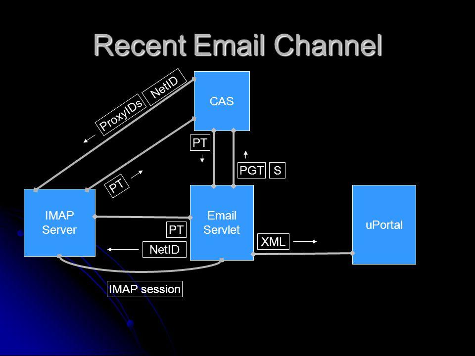 Recent Email Channel Email Servlet uPortal IMAP Server XML CAS PGT PT NetID IMAP session S PT NetID ProxyIDs