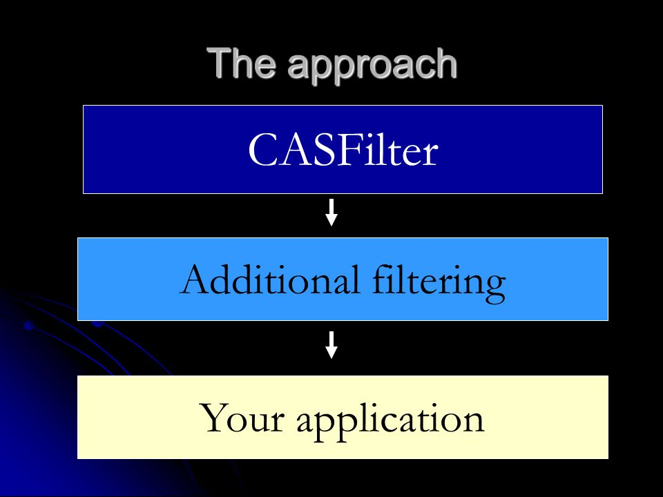The approach CASFilter Additional filtering Your application