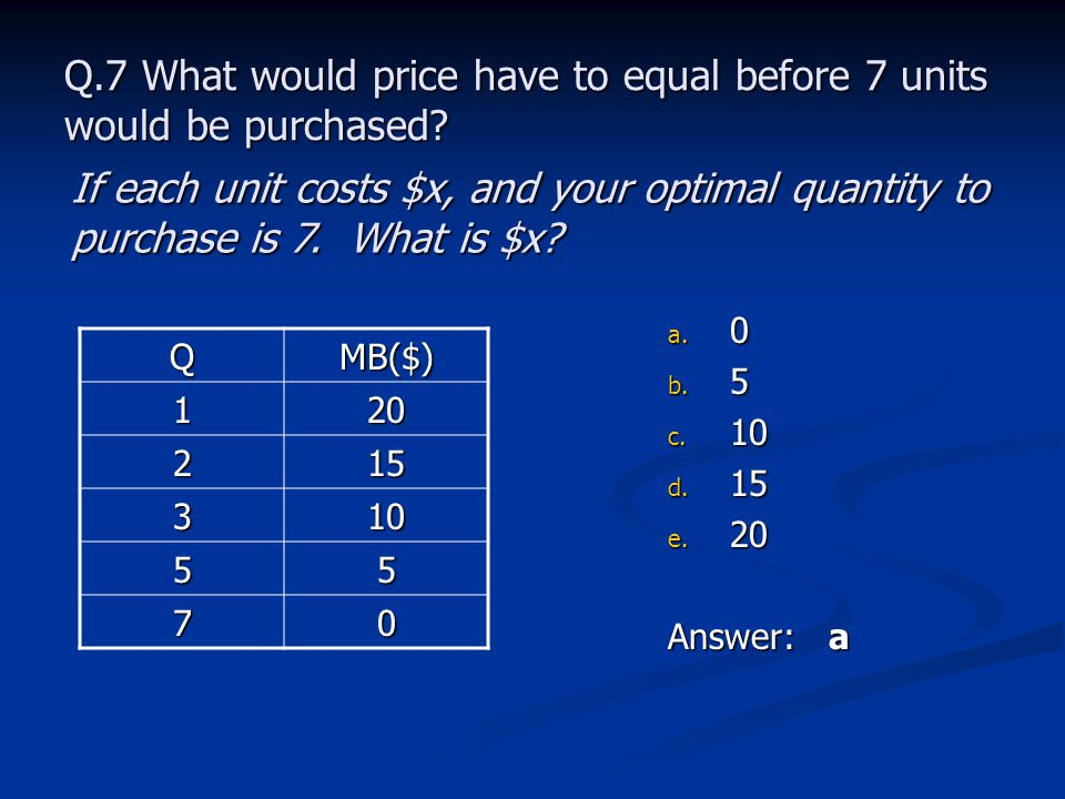 Q.7 What would price have to equal before 7 units would be purchased.