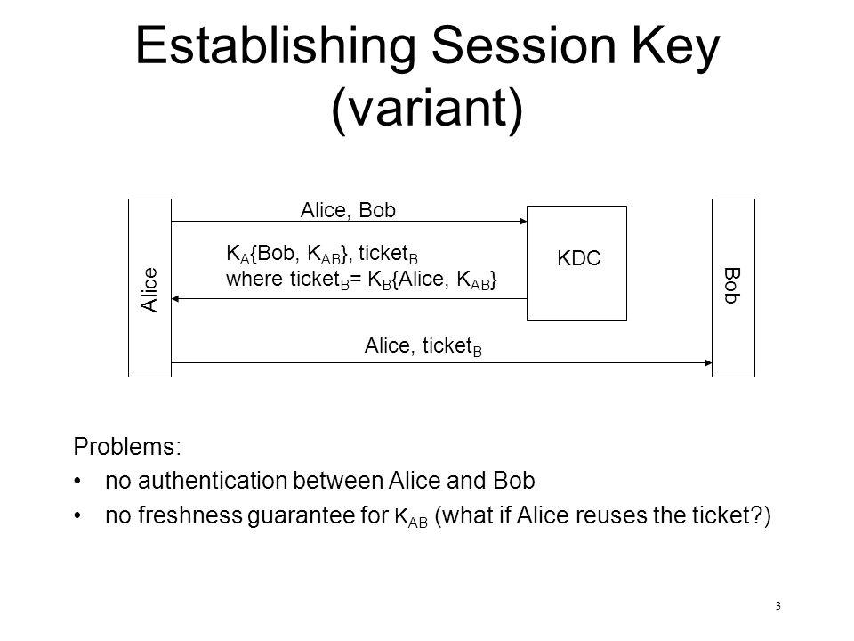 4 Needham-Schroeder Protocol Outline Alice Bob KDC N 1, Alice, Bob K A {N 1, Bob, K AB, ticket B } where ticket B = K B {K AB, Alice} ticket B, K AB {N 2 } K AB {N 2 -1, N 3 } K AB {N 3 -1}