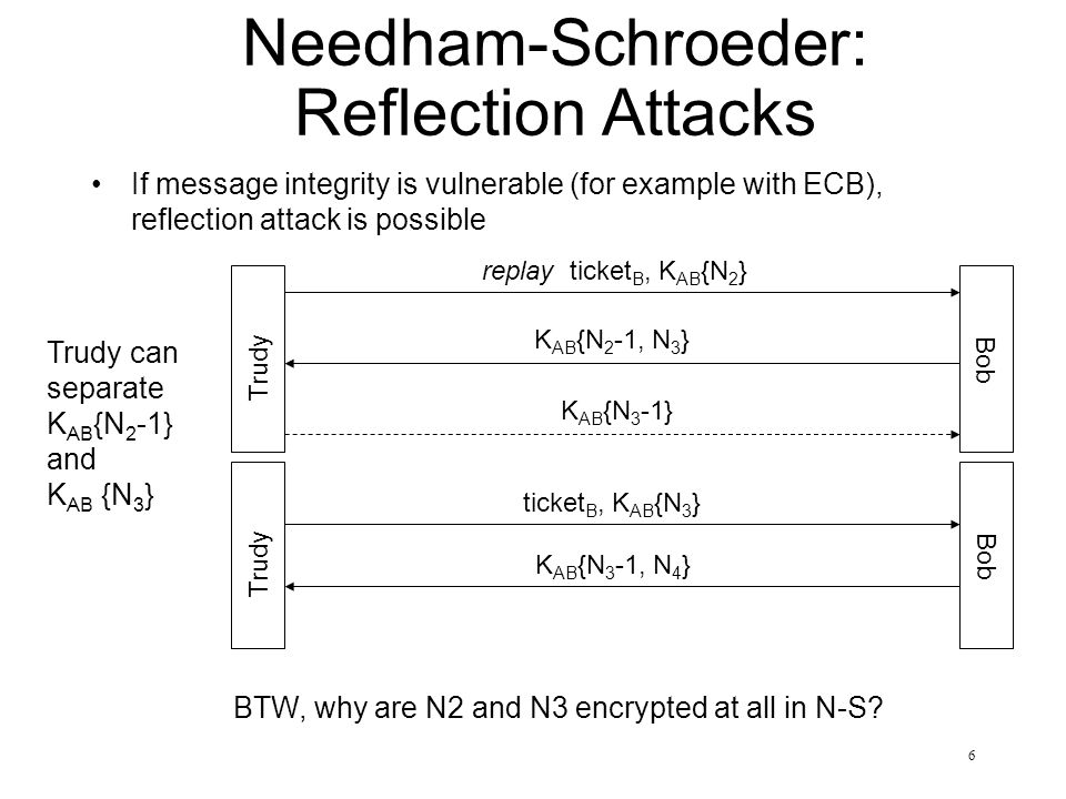 7 Expanded Needham-Schroeder in standard N-S, Bob doesnt have freshness guarantee for K AB (i.e., cant detect replays) to fix – get a nonce form Bob Alice Bob KDC N 1, Alice, Bob, K B {N B } K A {N 1, Bob, K AB, ticket B } where ticket B = K B {K AB, Alice, N B } ticket B, K AB {N 2 } K AB {N 2 -1, N 3 } K AB {N 3 -1} hello K B {N B }