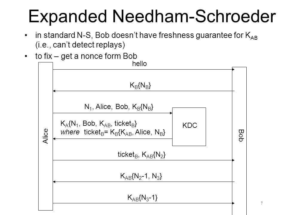 8 Otway-Rees Protocol Outline Alice Bob KDC N C, K A {N A, K AB }, K B {N B, K AB } K A {N A, N C, Alice, Bob} K B {N B, N C, Alice, Bob} N C, Alice, Bob, K A {N A, N C, Alice, Bob} K A {N A, K AB } K AB {anything recognizable}
