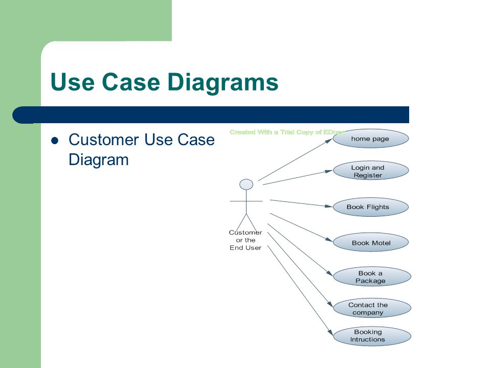 Use Case Diagrams continued Administrator Use Case Diagram