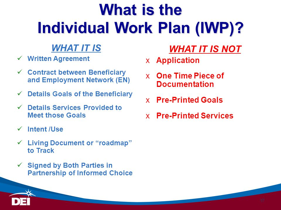 What is the Individual Work Plan (IWP)? WHAT IT IS Written Agreement Contract between Beneficiary and Employment Network (EN) Details Goals of the Ben