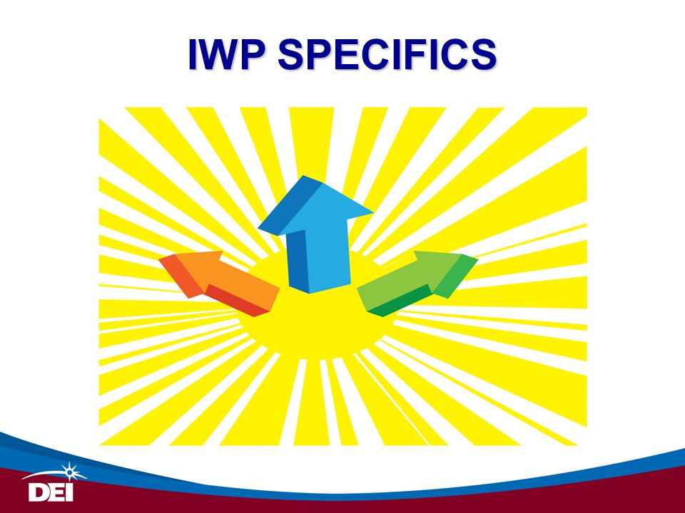 IWP SPECIFICS Lets discuss a few items