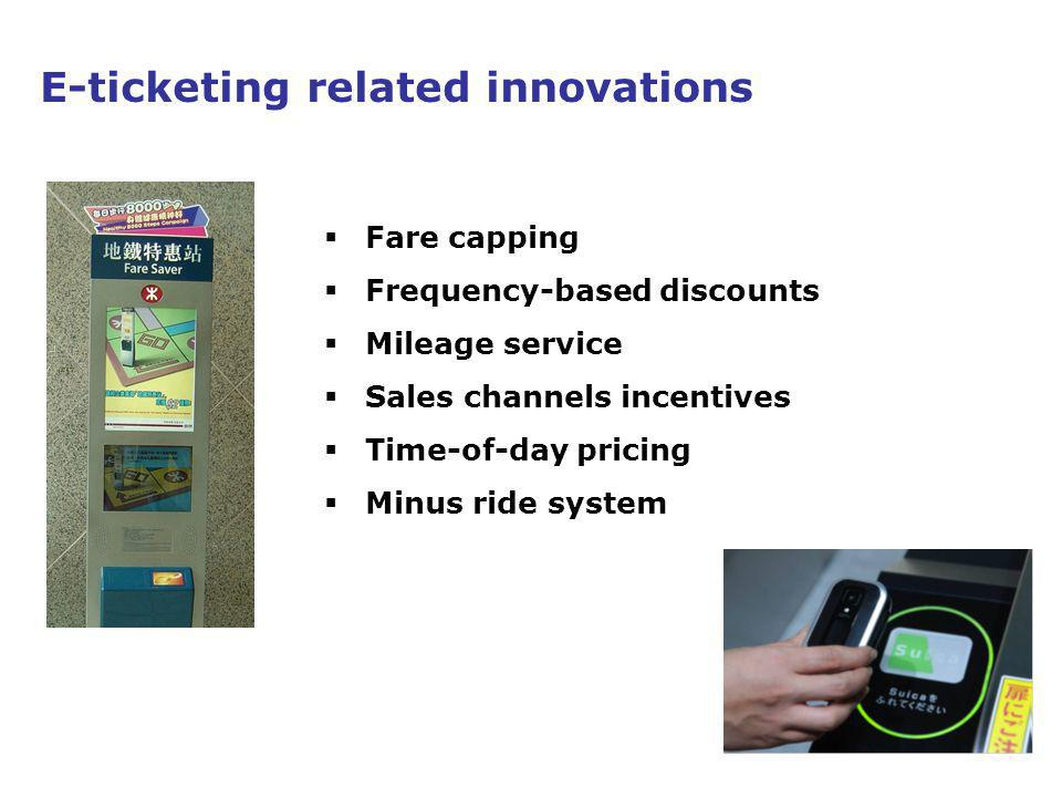 11 E-ticketing related innovations Fare capping Frequency-based discounts Mileage service Sales channels incentives Time-of-day pricing Minus ride system