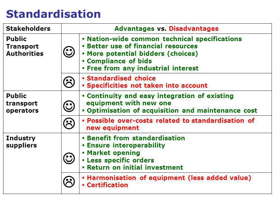 14 Standardisation StakeholdersAdvantages vs.
