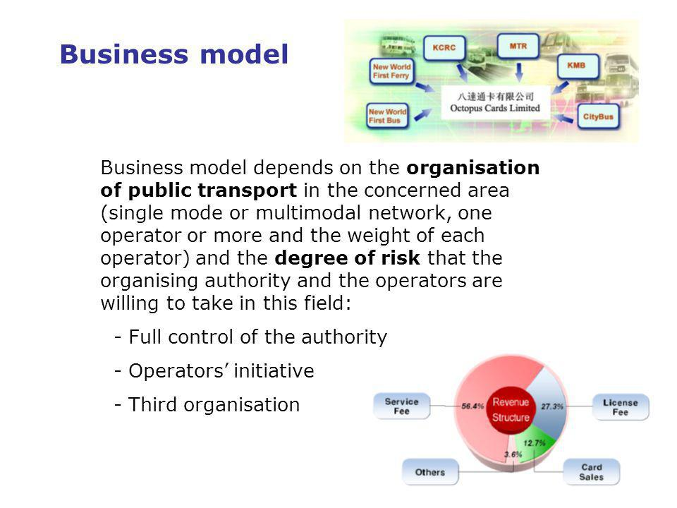 15 Business model Business model depends on the organisation of public transport in the concerned area (single mode or multimodal network, one operator or more and the weight of each operator) and the degree of risk that the organising authority and the operators are willing to take in this field: - Full control of the authority - Operators initiative - Third organisation
