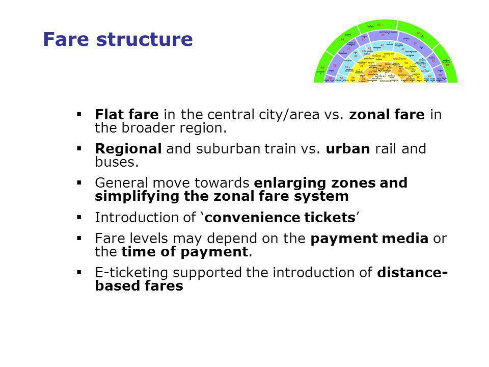 5 Fare structure Flat fare in the central city/area vs.