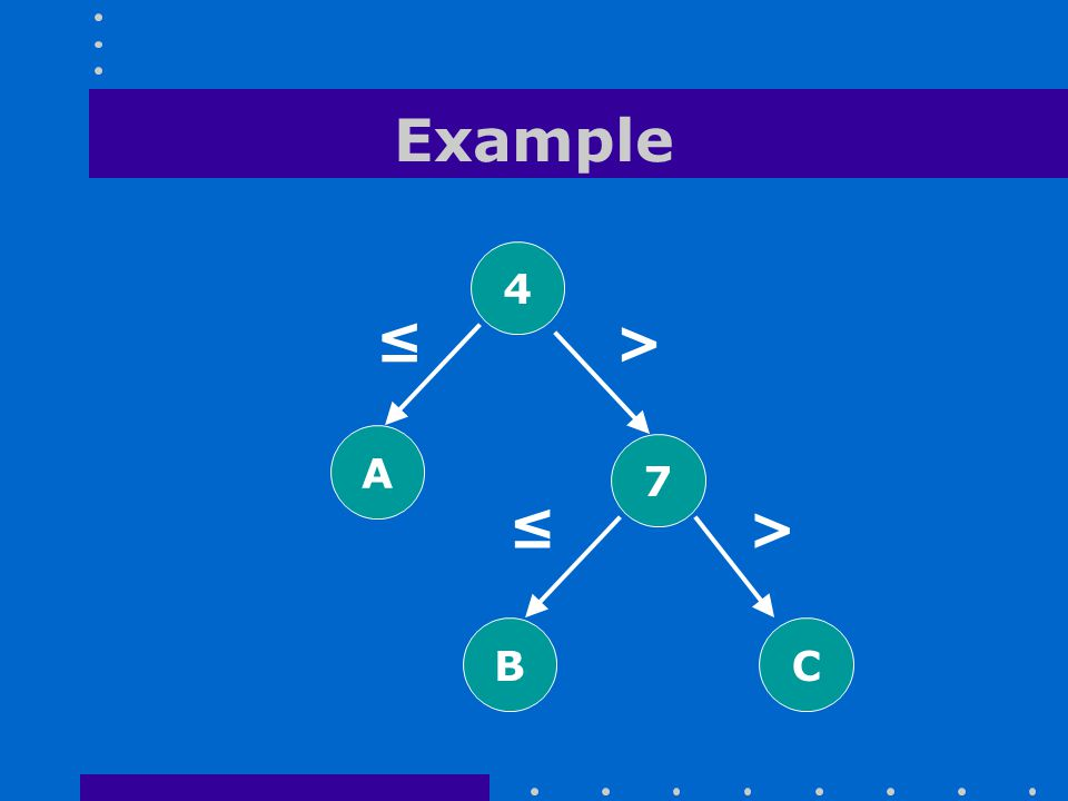 Example 4 A 7 BC > >