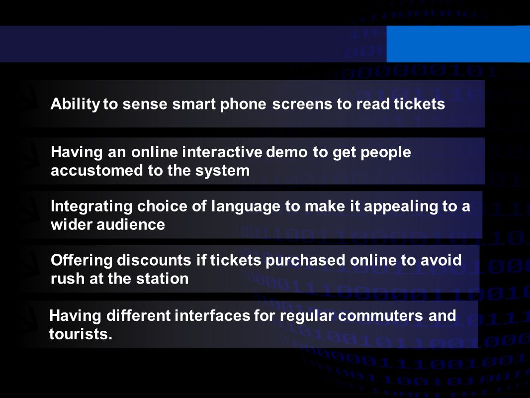 Having an online interactive demo to get people accustomed to the system Integrating choice of language to make it appealing to a wider audience Offering discounts if tickets purchased online to avoid rush at the station Ability to sense smart phone screens to read tickets Having different interfaces for regular commuters and tourists.