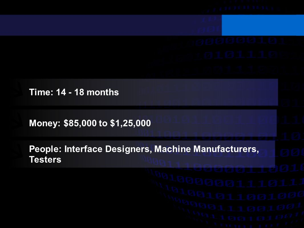 Time: 14 - 18 months Money: $85,000 to $1,25,000 People: Interface Designers, Machine Manufacturers, Testers