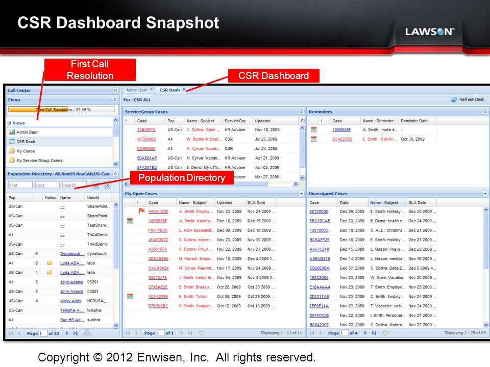 Lawson Template V.2 July 29, 2011 CSR Dashboard Snapshot Copyright © 2012 Enwisen, Inc.