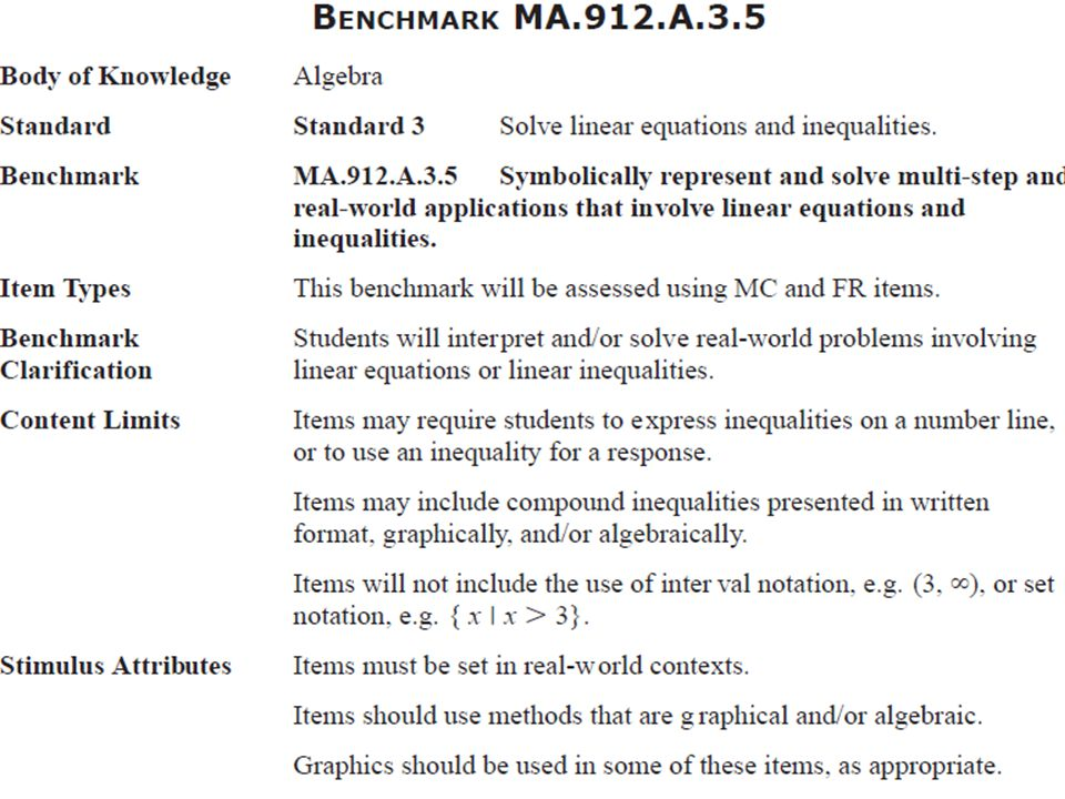 MA.912.A.3.5: Symbolically represent and solve multi-step and real-world applications that involve linear equations and inequalities.