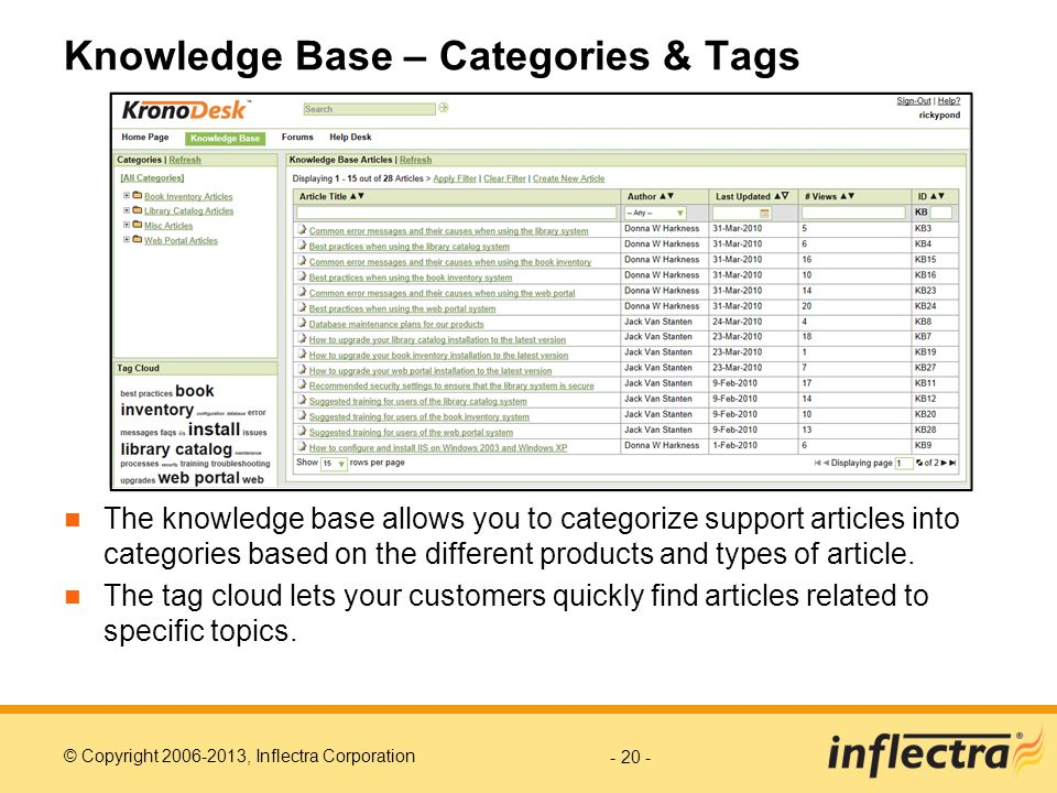 © Copyright 2006-2013, Inflectra Corporation Knowledge Base – Categories & Tags The knowledge base allows you to categorize support articles into categories based on the different products and types of article.