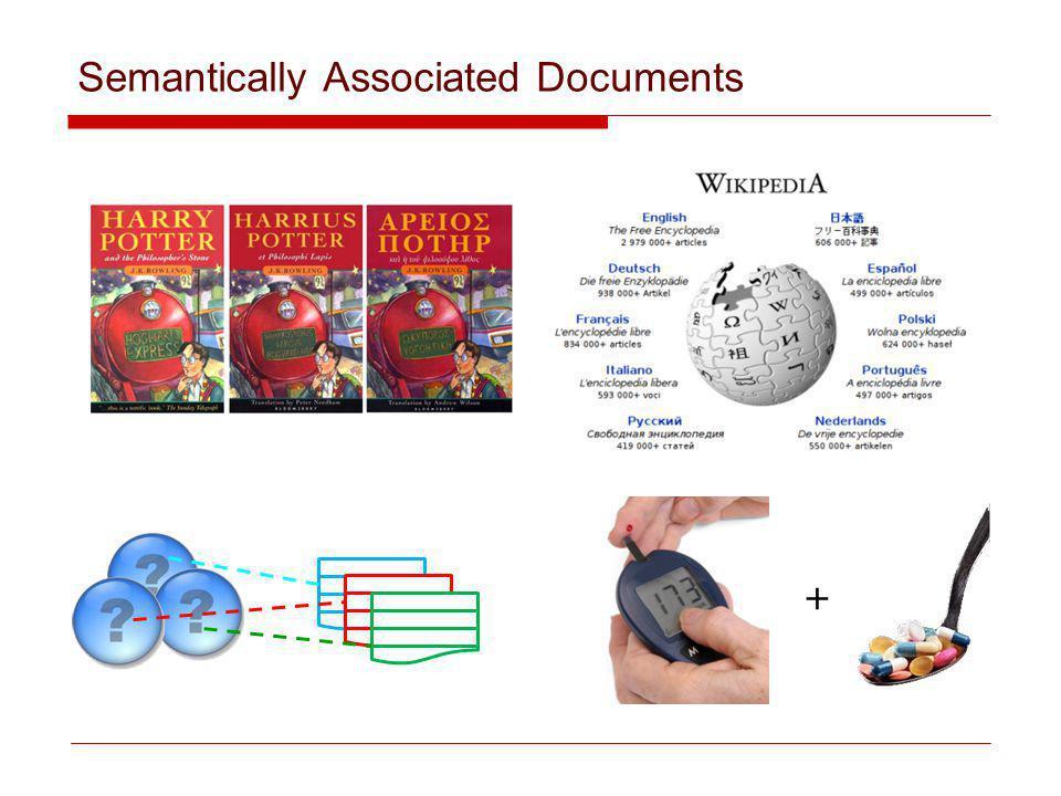 Semantically Associated Documents +
