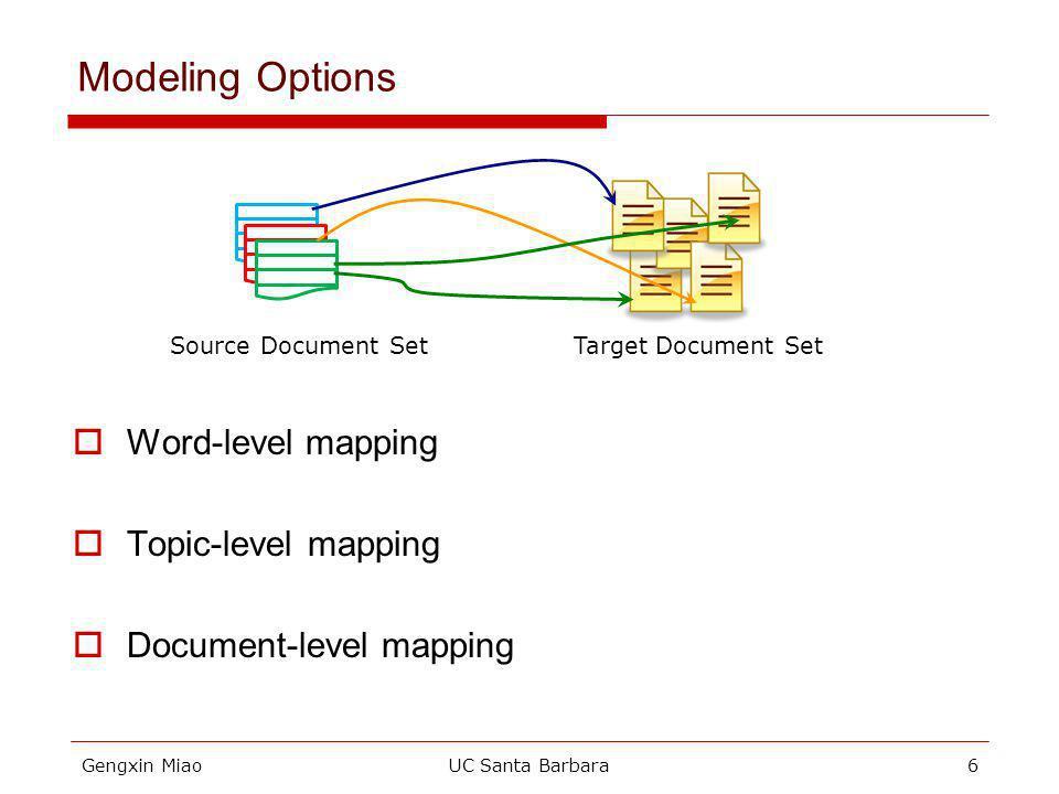 Gengxin MiaoUC Santa Barbara27 Mixture of Unigrams Generative ModelsRanking AlgorithmsExperiment