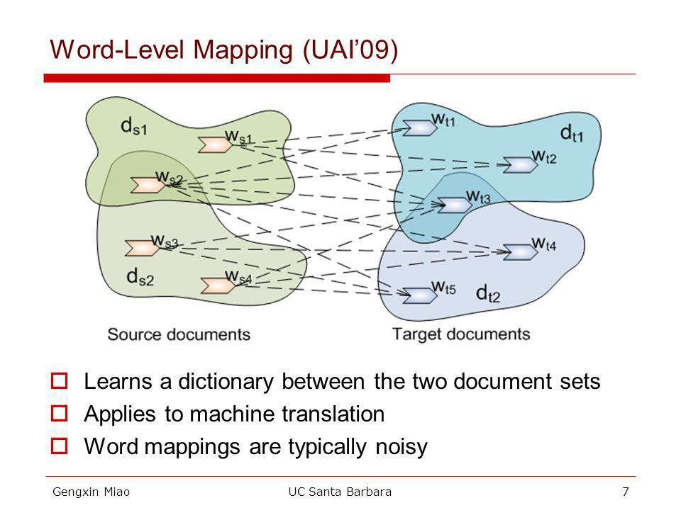 Gengxin MiaoUC Santa Barbara7 Word-Level Mapping (UAI09) Learns a dictionary between the two document sets Applies to machine translation Word mapping