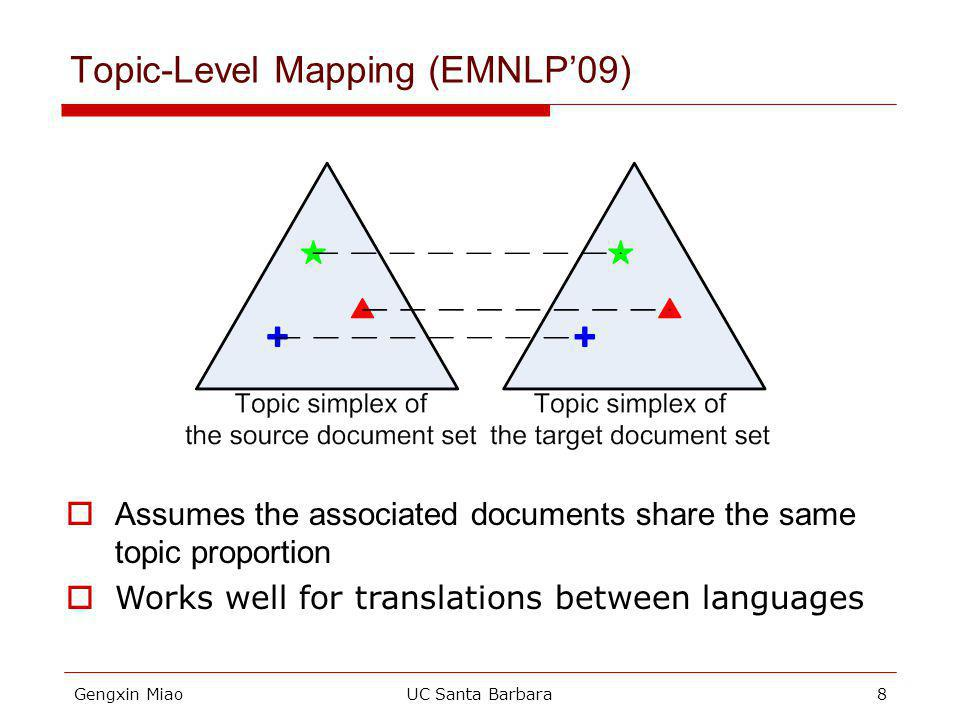 Gengxin MiaoUC Santa Barbara8 Topic-Level Mapping (EMNLP09) Assumes the associated documents share the same topic proportion Works well for translatio