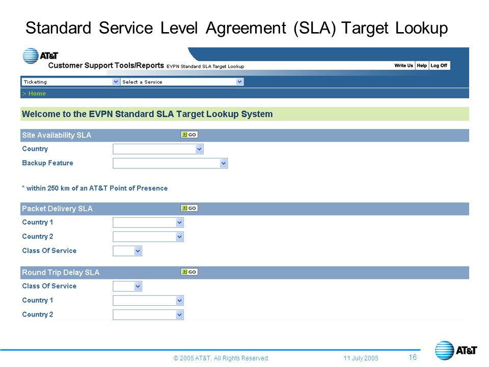 © 2005 AT&T, All Rights Reserved. 11 July 2005 16 Standard Service Level Agreement (SLA) Target Lookup