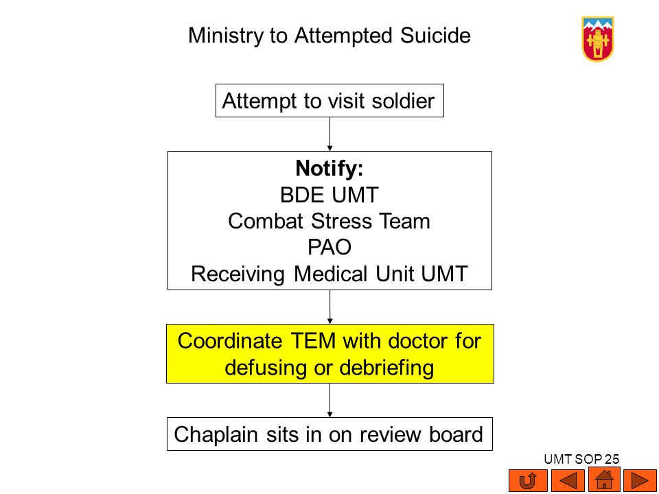 UMT SOP 25 Ministry to Attempted Suicide Attempt to visit soldier Notify: BDE UMT Combat Stress Team PAO Receiving Medical Unit UMT Coordinate TEM wit