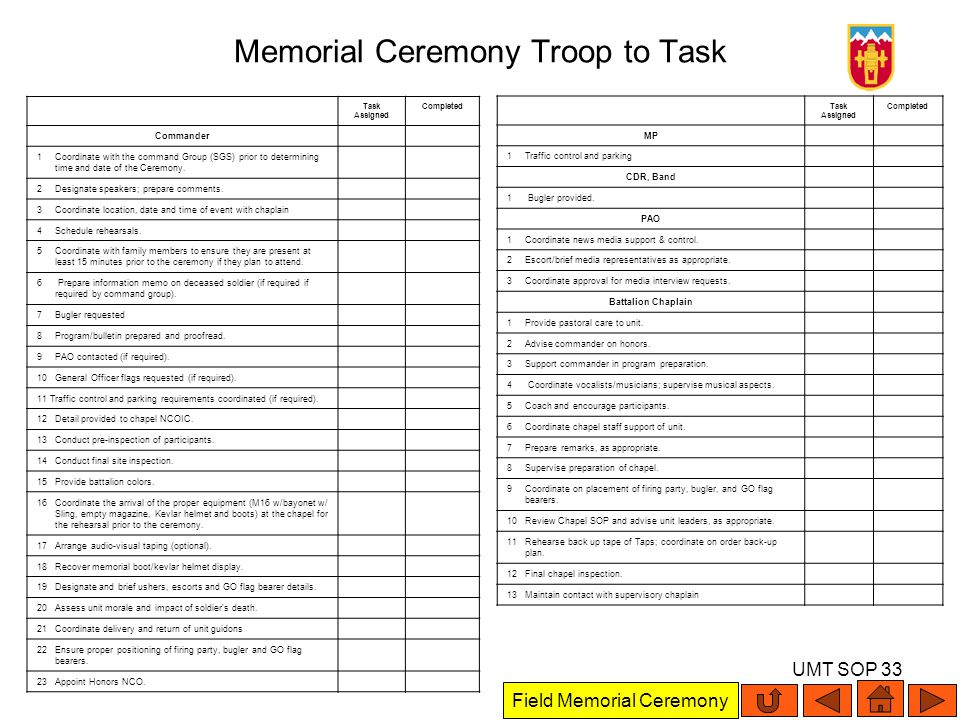 UMT SOP 33 Memorial Ceremony Troop to Task Task Assigned Completed Commander 1 Coordinate with the command Group (SGS) prior to determining time and d