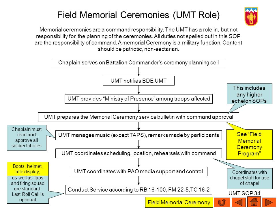 UMT SOP 34 Field Memorial Ceremonies (UMT Role) Memorial ceremonies are a command responsibility.