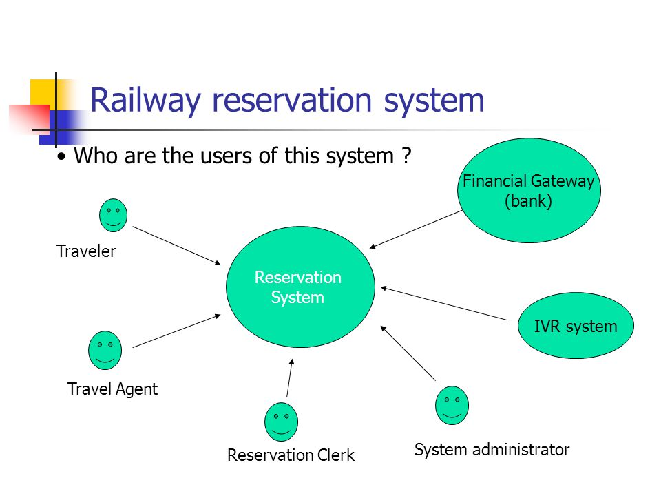 Quiz 0 Assume, you are analyzing an existing railway reservation system for devising enhancements.