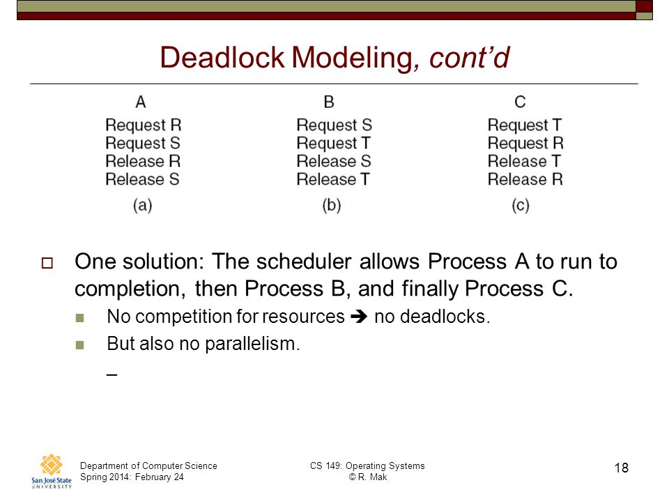 Department of Computer Science Spring 2014: February 24 CS 149: Operating Systems © R. Mak 18 Deadlock Modeling, contd One solution: The scheduler all