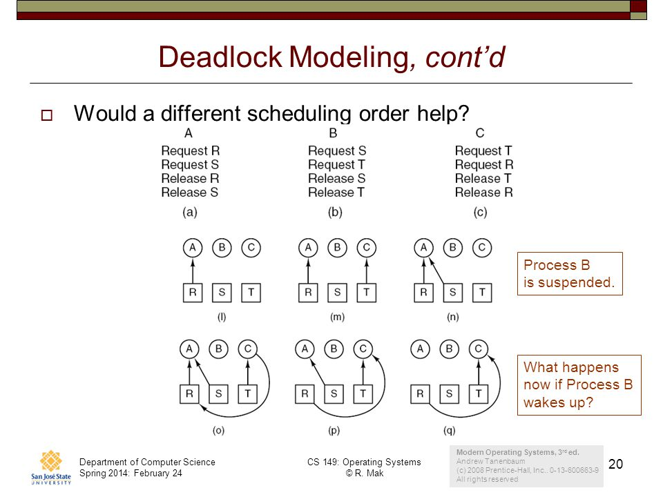 Department of Computer Science Spring 2014: February 24 CS 149: Operating Systems © R. Mak 20 Deadlock Modeling, contd Would a different scheduling or