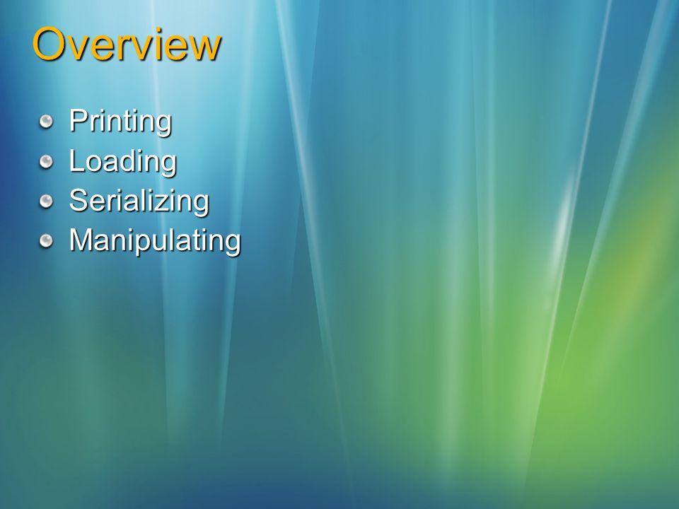 Overview PrintingLoadingSerializingManipulating