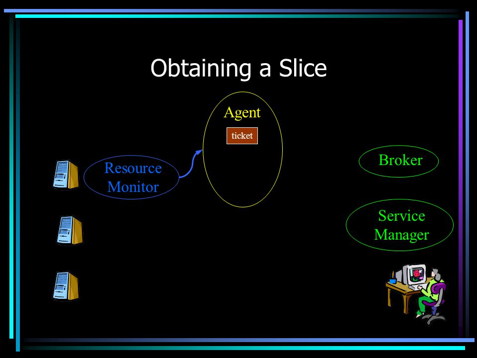 Obtaining a Slice Agent Service Manager Broker Resource Monitor ticket