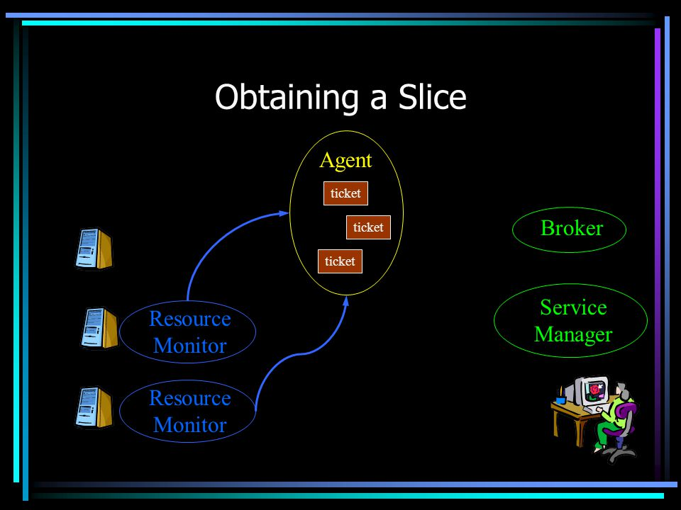 Obtaining a Slice Agent Service Manager Broker ticket Resource Monitor ticket