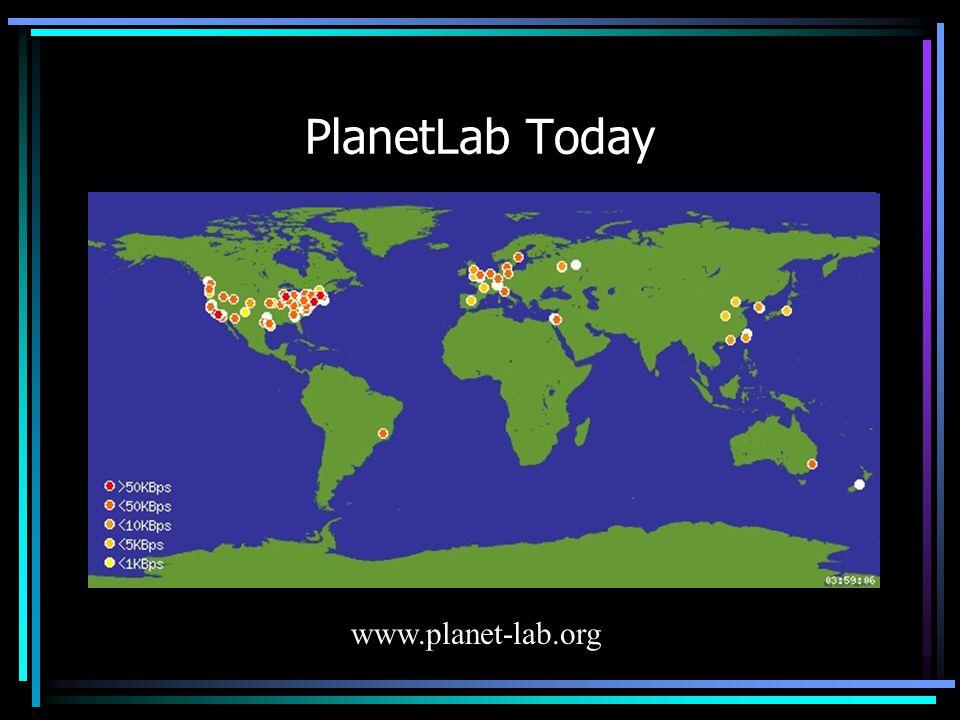PlanetLab Today www.planet-lab.org