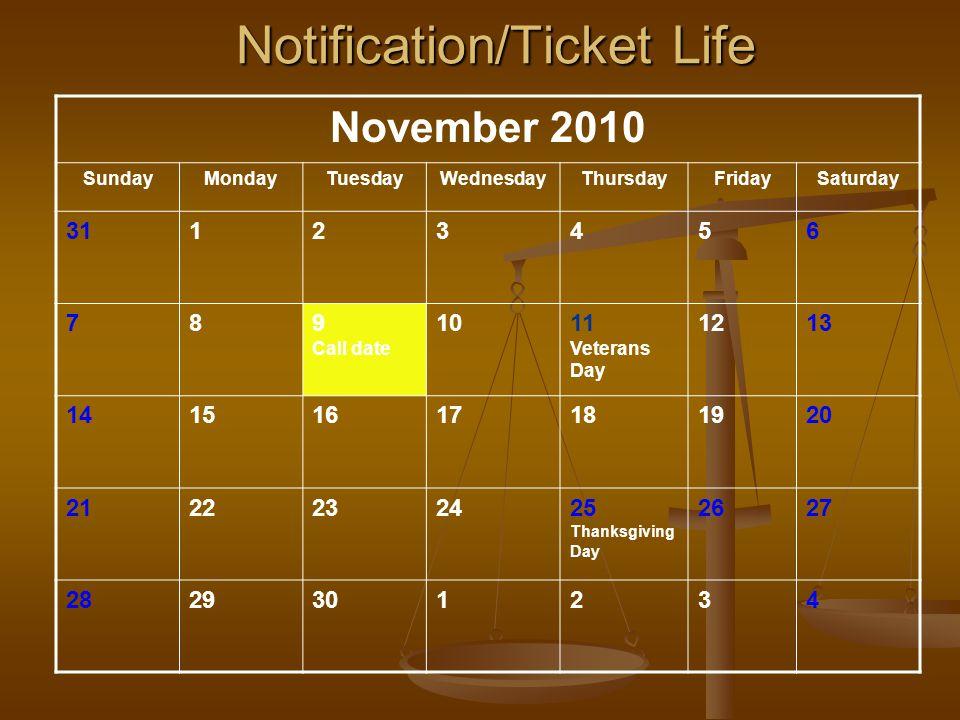 November 2010 SundayMondayTuesdayWednesdayThursdayFridaySaturday 31123456 789 Call date 1011 Veterans Day 1213 14151617181920 2122232425 Thanksgiving Day 2627 2829301234 Notification/Ticket Life