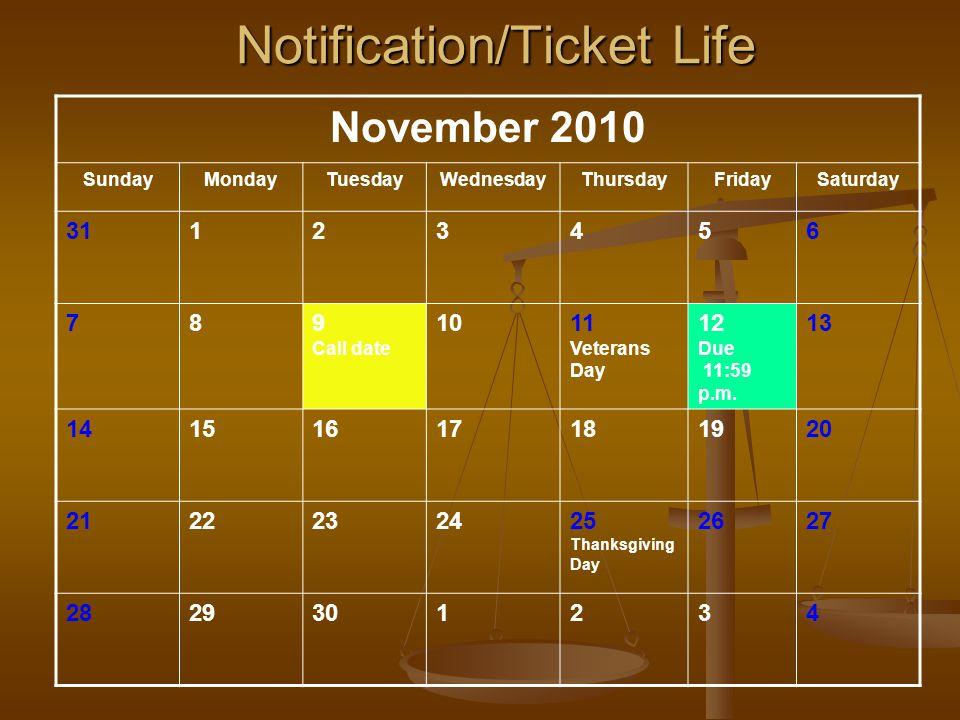 November 2010 SundayMondayTuesdayWednesdayThursdayFridaySaturday 31123456 789 Call date 1011 Veterans Day 12 Due 11:59 p.m.