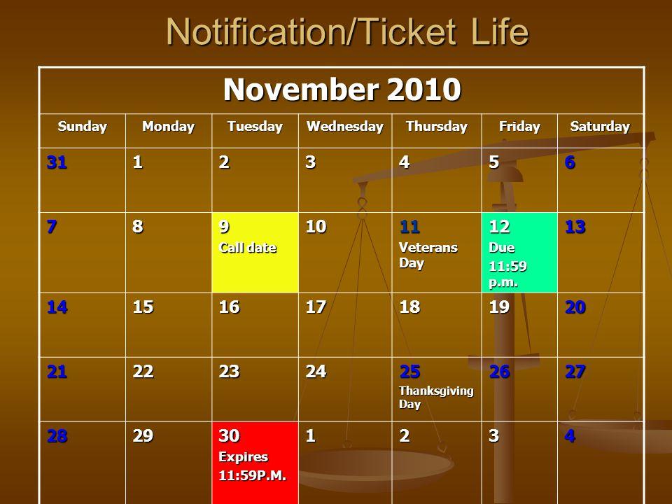 November 2010 SundayMondayTuesdayWednesdayThursdayFridaySaturday 31123456 789 Call date 1011 Veterans Day 12Due 11:59 p.m.