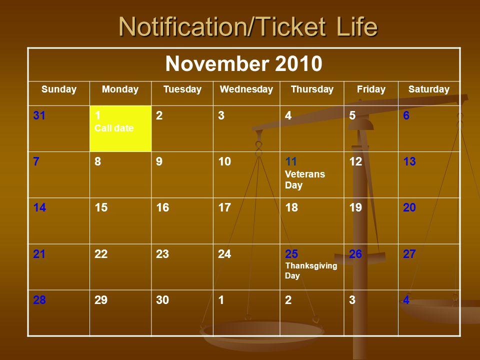 November 2010 SundayMondayTuesdayWednesdayThursdayFridaySaturday 311 Call date 23456 7891011 Veterans Day 1213 14151617181920 2122232425 Thanksgiving Day 2627 2829301234 Notification/Ticket Life