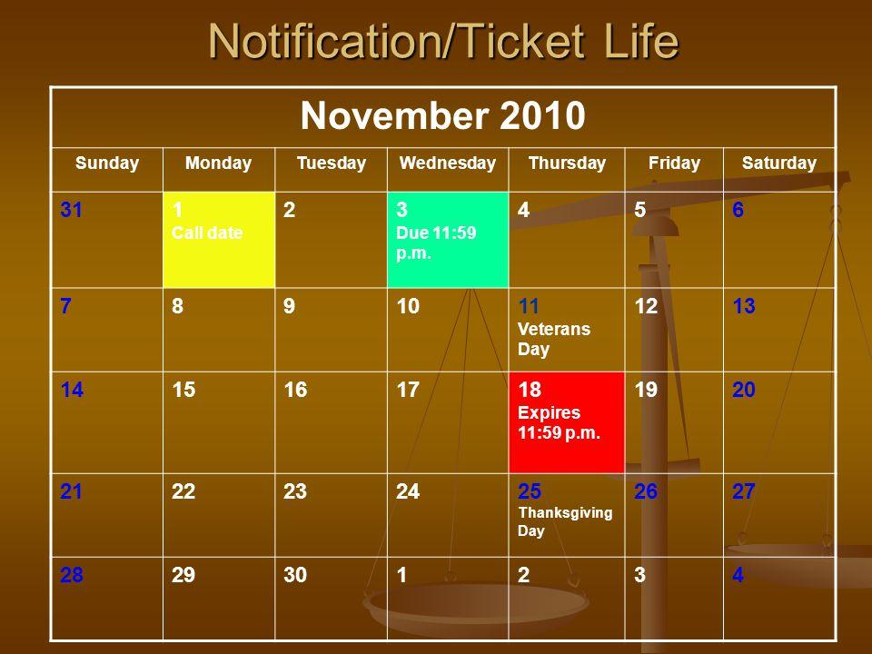 November 2010 SundayMondayTuesdayWednesdayThursdayFridaySaturday 311 Call date 23 Due 11:59 p.m.
